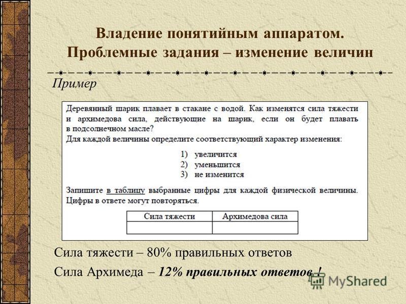 Владение понятийным аппаратом. Проблемные задания – изменение величин Пример Сила тяжести – 80% правильных ответов Сила Архимеда – 12% правильных ответов !