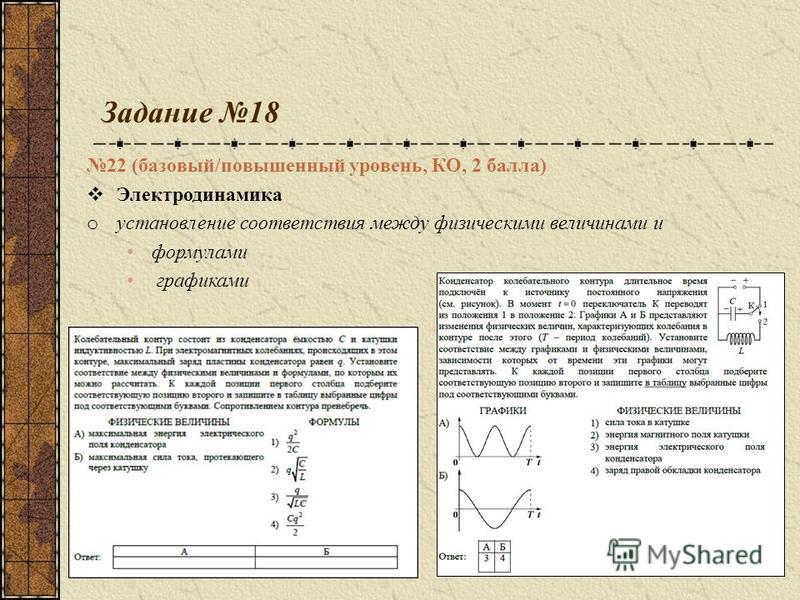 Колебательные контуры - meanders.ru
