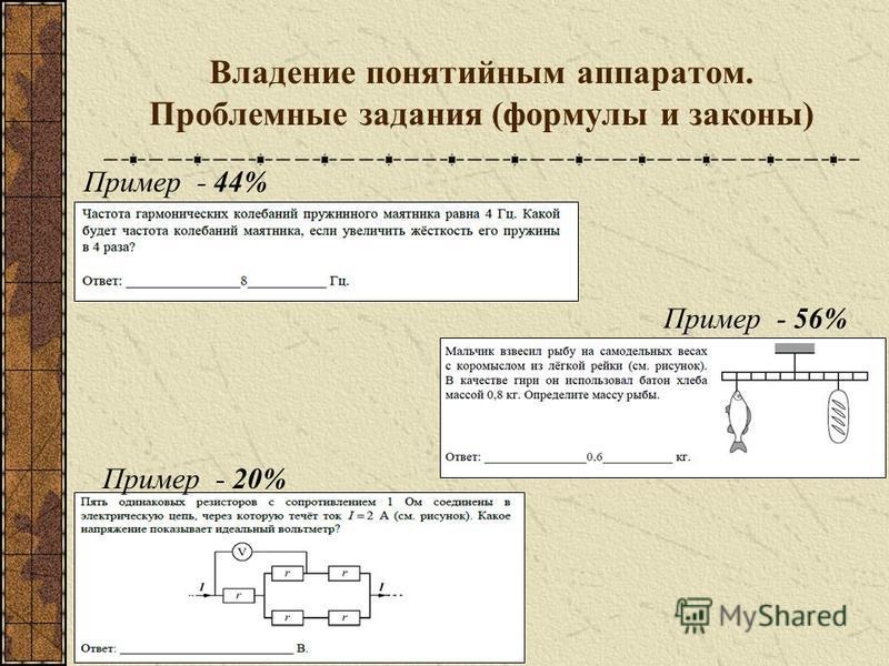Владение понятийным аппаратом. Проблемные задания (формулы и законы) Пример - 44% Пример - 20% Пример - 56%