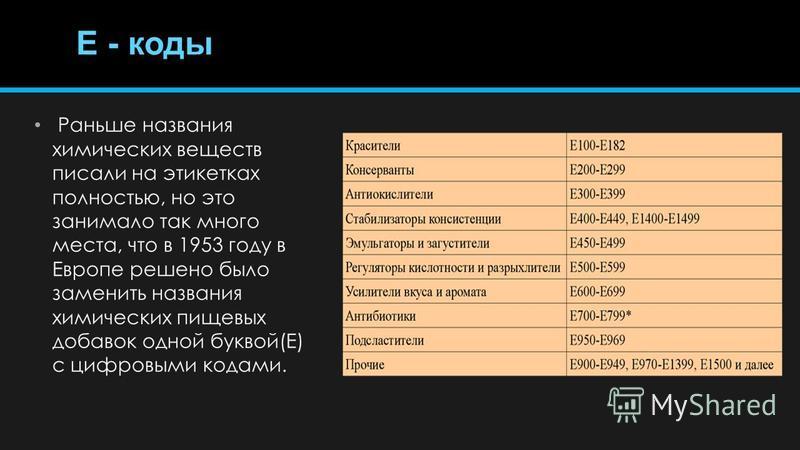Е - коды Раньше названия химических веществ писали на этикетках полностью, но это занимало так много места, что в 1953 году в Европе решено было заменить названия химических пищевых добавок одной буквой(Е) с цифровыми кодами.