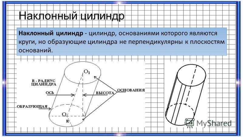 Наклонный цилиндр Наклонный цилиндр - цилиндр, основаниями которого являются круги, но образующие цилиндра не перпендикулярны к плоскостям оснований.