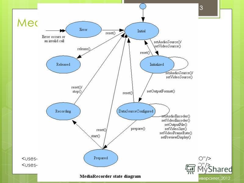 MediaRecorder Лекция 7, слайд 13 Новосибирский государственный университет, 2012