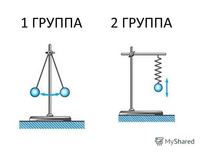 1 ГРУППА2 ГРУППА