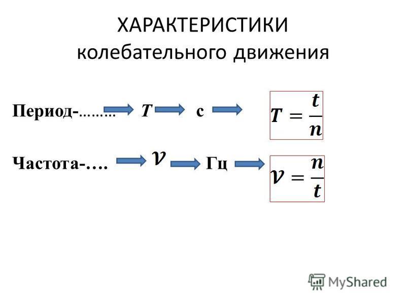 ХАРАКТЕРИСТИКИ колебательного движения Период- ……… Т с Частота-…. Гц