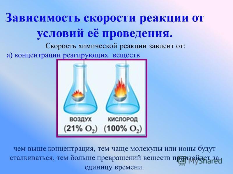 Зависимость скорости реакции от условий её проведения. Скорость химической реакции зависит от: а) концентрации реагирующих веществ чем выше концентрация, тем чаще молекулы или ионы будут сталкиваться, тем больше превращений веществ произойдет за един