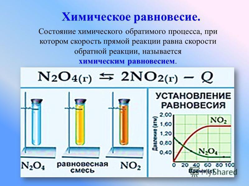 Химическое равновесие. Состояние химического обратимого процесса, при котором скорость прямой реакции равна скорости обратной реакции, называется химическим равновесием.