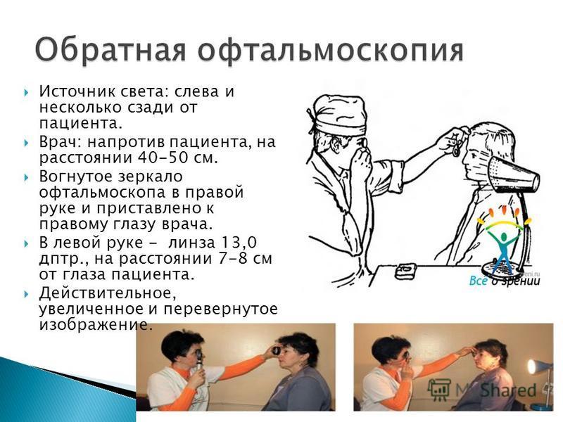 Источник света: слева и несколько сзади от пациента. Врач: напротив пациента, на расстоянии 40-50 см. Вогнутое зеркало офтальмоскопа в правой руке и приставлено к правому глазу врача. В левой руке - линза 13,0 дптр., на расстоянии 7-8 см от глаза пац