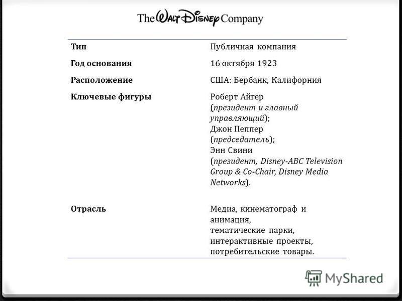 Тип Публичная компания Год основания 16 октября 1923 РасположениеСША: Бербанк, Калифорния Ключевые фигуры Роберт Айгер (президент и главный управляющий); Джон Пеппер (председатель); Энн Свини (президент, Disney-ABC Television Group & Co-Chair, Disney