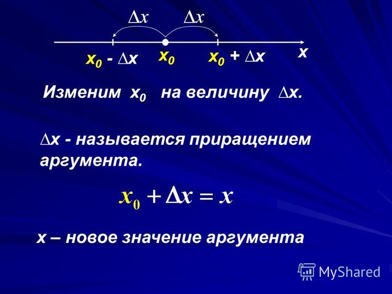 х х 0 х 0 Изменим x 0 на величину x. x - называется приращением аргумента. x 0 + x x 0 - x x – новое значение аргумента