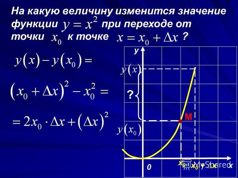 На какую величину изменится значение функции при переходе от точки к точке ? x y 0 х 0 х 0 M х 0 + х ?