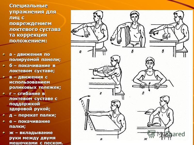 Специальные упражнения для лиц с повреждением локтевого сустава та коррекция положением: а - движения по полируемой панели; б – покачивание в локтевом суставе; в – движения с использованием роликовых тележек; г – сгибание в локтевом суставе с поддерж