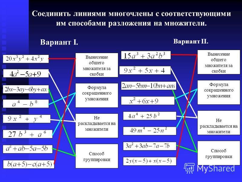 Вариант II. Вариант I. Соединить линиями многочлены с соответствующими им способами разложения на множители. Вынесение общего множителя за скобки Формула сокращенного умножения Не раскладывается на множители Способ группировки Вынесение общего множит