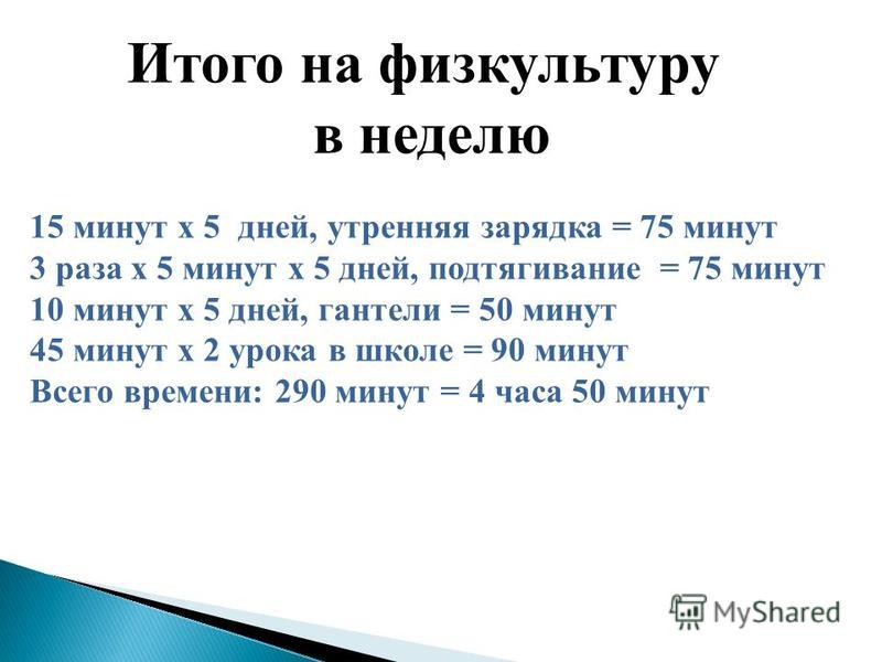 Итого на физкультуру в неделю 15 минут х 5 дней, утренняя зарядка = 75 минут 3 раза х 5 минут х 5 дней, подтягивание = 75 минут 10 минут х 5 дней, гантели = 50 минут 45 минут х 2 урока в школе = 90 минут Всего времени: 290 минут = 4 часа 50 минут