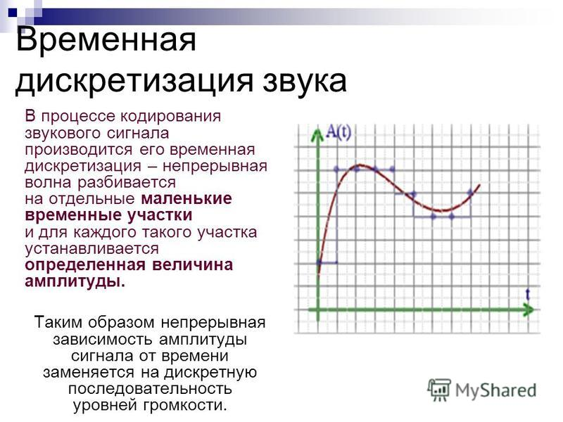 Временная дискретизация звука В процессе кодирования звукового сигнала производится его временная дискретизация – непрерывная волна разбивается на отдельные маленькие временные участки и для каждого такого участка устанавливается определенная величин