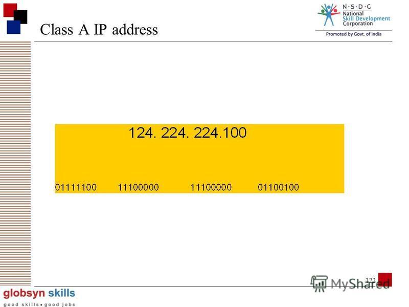 121 Class A IP address 1st octet = network address, octets 2-4 = host address 1st bits of 1st octet set to 0 up to (2^ 24 - 2) host addresses (16.8M)