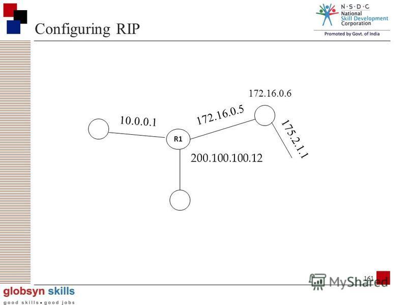 160 Router#conf ter Router(config)#router rip Router(config-router)#network -------------- Router(config-router)#exit Router(config-router)#network 10.0.0.0 Router(config-router)#network 172.16.0.0 Router(config-router)#network 200.100.100.0 175.2.0.