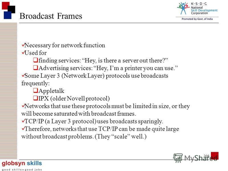207 Broadcast MAC Address FF-FF-FF-FF-FF-FF 48 bits, all 1s All NICs copy the frame & send it up the stack