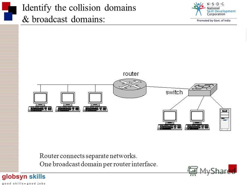 Identify the collision domains & broadcast domains