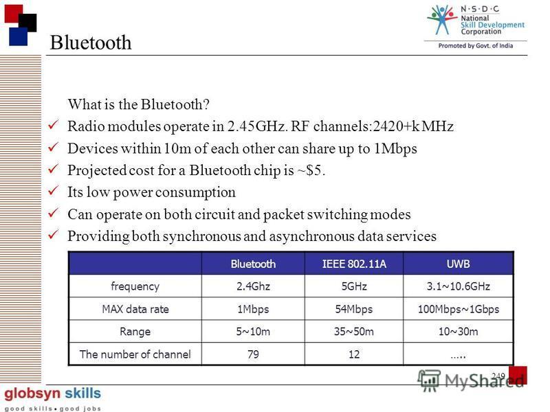 248 Light Comparison [3] NameWavelengthFrequency (Hz)Photon Energy (eV) Gamma rayless than 0.01 nmmore than 10 EHZ100 keV - 300+ GeV X-Ray0.01 nm to 10 nm30 EHz - 30 PHZ120 eV to 120 keV Ultraviolet10 nm - 390 nm30 PHZ - 790 THz3 eV to 124 eV Visible