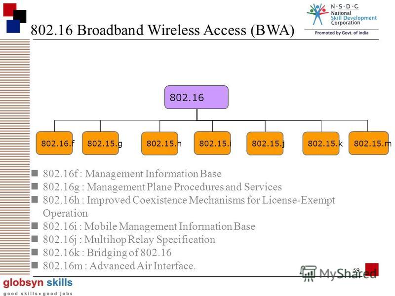58 IEEE 802.16 Be was established by IEEE Standards Board in 1999, aims to prepare formal specifications for the global deployment of broadband Wireless Metropolitan Area Network. A unit of the IEEE 802 LAN/MAN Standards Committee. A related technolo
