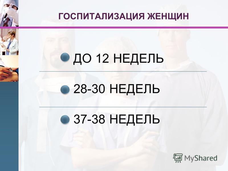 ГОСПИТАЛИЗАЦИЯ ЖЕНЩИН ДО 12 НЕДЕЛЬ 28-30 НЕДЕЛЬ 37-38 НЕДЕЛЬ