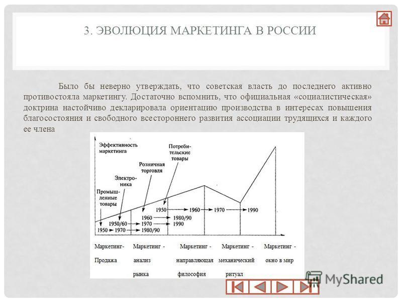 3. ЭВОЛЮЦИЯ МАРКЕТИНГА В РОССИИ Было бы неверно утверждать, что советская власть до последнего активно противостояла маркетингу. Достаточно вспомнить, что официальная «социалистическая» доктрина настойчиво декларировала ориентацию производства в инте