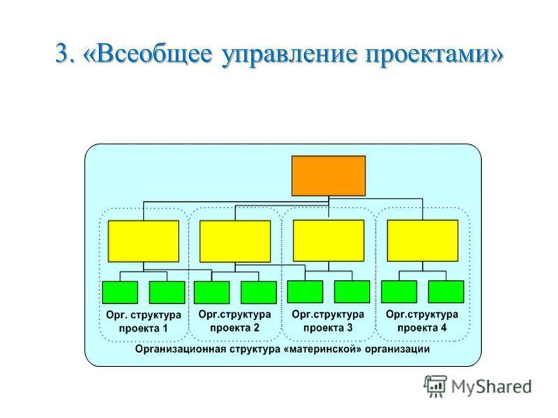 3. «Всеобщее управление проектами»