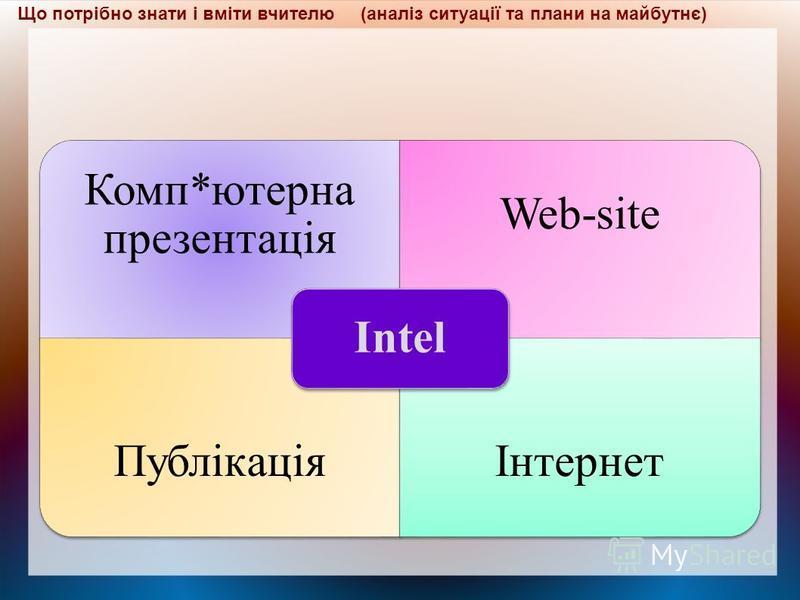 Що потрібно знати і вміти вчителю (аналіз ситуації та плани на майбутнє) Комп*ютерна презентація Web-site ПублікаціяІнтернет Intel