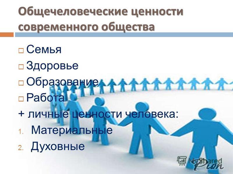 Общечеловеческие ценности современного общества Семья Здоровье Образование Работа + личные ценности человека: 1. Материальные 2. Духовные