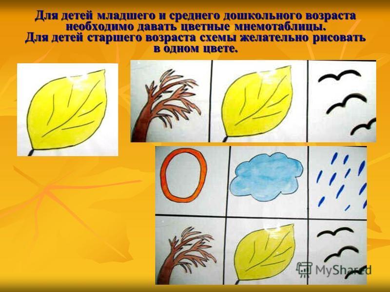 Для детей младшего и среднего дошкольного возраста необходимо давать цветные мнемотаблицы. Для детей старшего возраста схемы желательно рисовать в одном цвете.