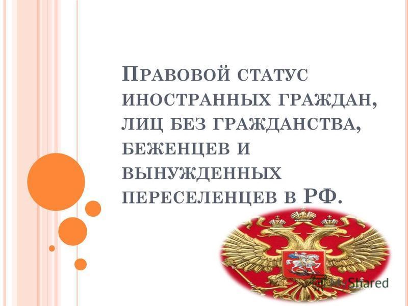 П РАВОВОЙ СТАТУС ИНОСТРАННЫХ ГРАЖДАН, ЛИЦ БЕЗ ГРАЖДАНСТВА, БЕЖЕНЦЕВ И ВЫНУЖДЕННЫХ ПЕРЕСЕЛЕНЦЕВ В РФ.
