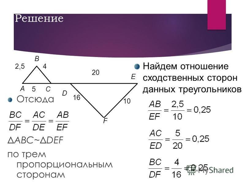 Решение Отсюда ΔABC~ΔDEF по трем пропорциональным сторонам 2,5 A B E C D F 1010 4 20 1616 5 Найдем отношение сходственных сторон данных треугольников