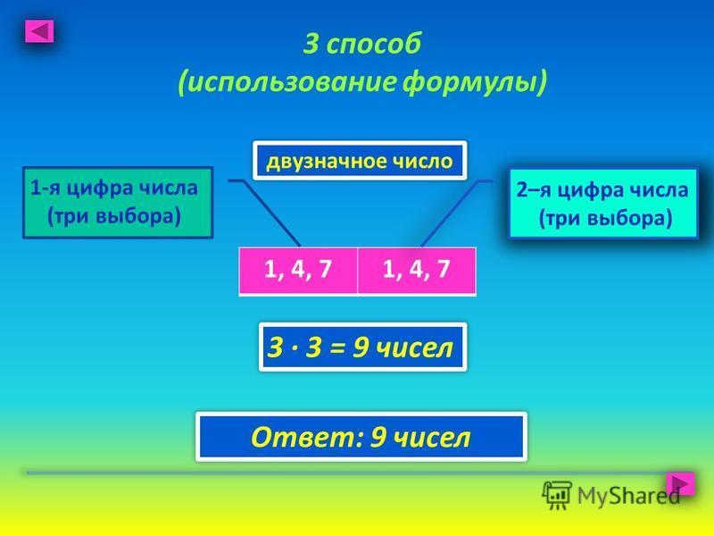 3 способ (использование формулы) Ответ: 9 чисел 1, 4, 7 двузначное число 3 · 3 = 9 чисел 2–я цифра числа (три выбора) 1-я цифра числа (три выбора)