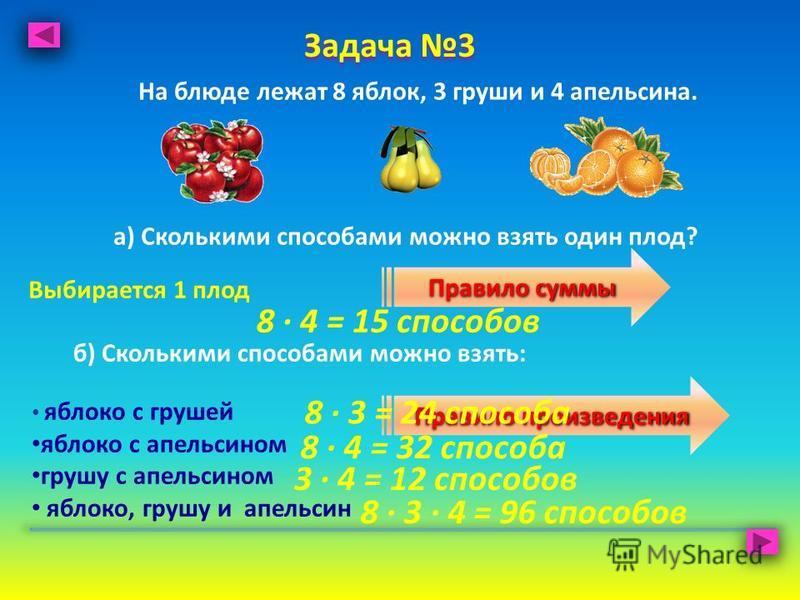 На блюде лежат 8 яблок, 3 груши и 4 апельсина. Задача 3 Задача 3 Правило суммы Правило суммы Правило суммы Правило суммы а) Сколькими способами можно взять один плод? 8 · 4 = 15 способов б) Сколькими способами можно взять: яблоко с грушей яблоко с ап