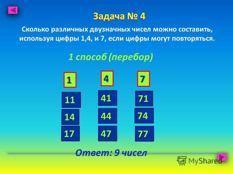 Сколько различных двузначных чисел можно составить, используя цифры 1,4, и 7, если цифры могут повторяться. Задача 4 Задача 4 1 способ (перебор) 1 7 4 11 14 17 41 44 47 71 74 77 Ответ: 9 чисел