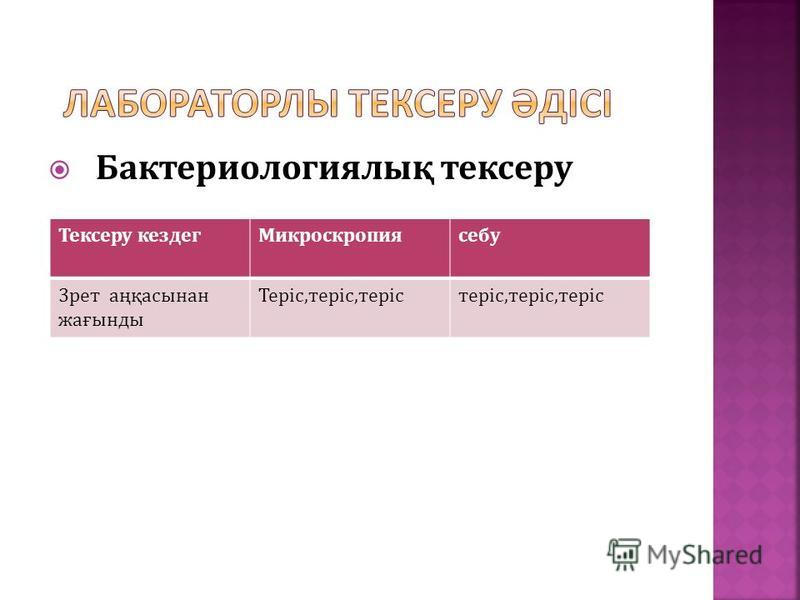 Бактериологиялық тексеру Тексеру кездегМикроскропиясебу 3рет аңқасынан жағынды Теріс,теріс,терістеріс,теріс,теріс