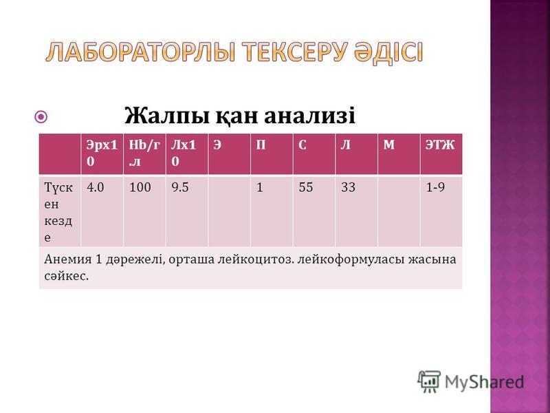 Жалпы қан анализі Эрх1 0 Hb/г.л Лх1 0 ЭПСЛМЭТЖ Түск ен кезд е 4.01009.5155331-9 Анемия 1 дәрежелі, орташа лейкоцитоз. лейкоформуласы жасына сәйкес.