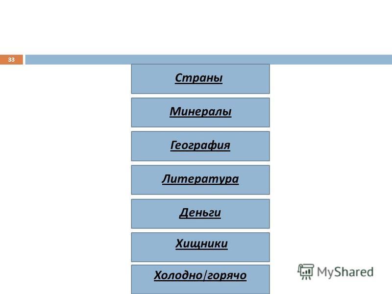 33 Страны Минералы География Литература Деньги Хищники Холодно / горячо