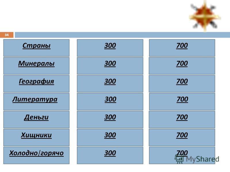 34 Страны Минералы География Литература Деньги 700 300 Хищники 700300 Холодно / горячо 700300