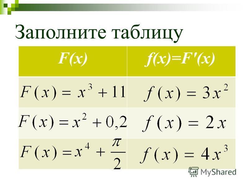 Заполните таблицу F(x)f(x)=F(x)