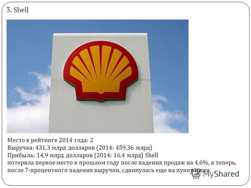3 Место в рейтинге 2014 года : 2 Выручка : 431,3 млрд долларов (2014: 459,36 млрд ) Прибыль : 14,9 млрд долларов (2014: 16,4 млрд ) Shell по  те  ря  ла пер  вое место в про  шлом году после па  де  ния про  даж на 4,6%, а те  перь, после 7-