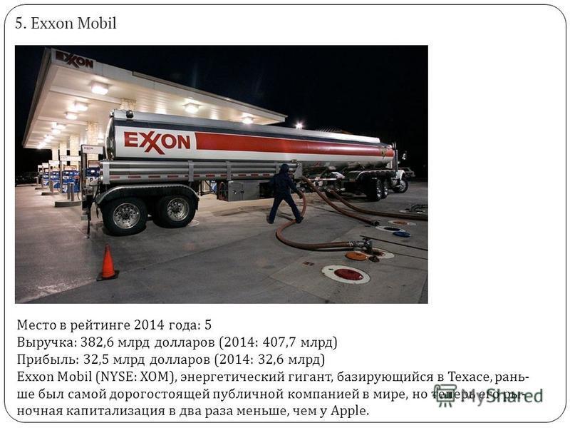 Место в рейтинге 2014 года : 5 Выручка : 382,6 млрд долларов (2014: 407,7 млрд ) Прибыль : 32,5 млрд долларов (2014: 32,6 млрд ) Exxon Mobil (NYSE: XOM), энер  ге  ти  че  ский ги  гант, ба  зи  ру  ю  щий  ся в Те  ха  се, рань  ше был
