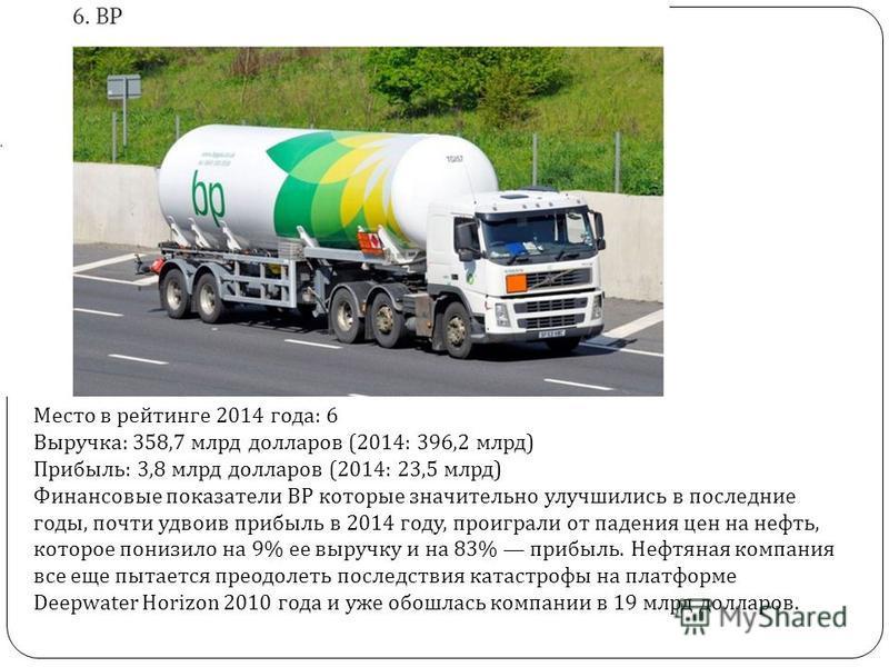 Место в рейтинге 2014 года : 6 Выручка : 358,7 млрд долларов (2014: 396,2 млрд ) Прибыль : 3,8 млрд долларов (2014: 23,5 млрд ) Фи  нан  со  вые по  ка  за  те  ли BP ко  то  рые зна  чи  тель  но улуч  ши  лись в по  след  ние годы,