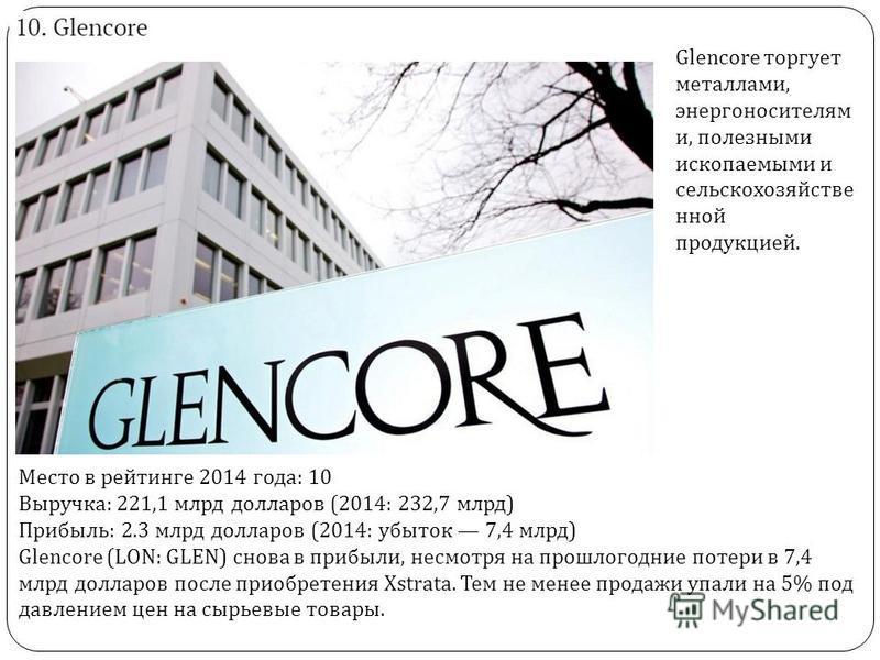 Glencore торгует металлами, энергоносителям и, полезными ископаемыми и сельскохозяйстве нной продукцией. Место в рейтинге 2014 года : 10 Выручка : 221,1 млрд долларов (2014: 232,7 млрд ) Прибыль : 2.3 млрд долларов (2014: убыток 7,4 млрд ) Glencore (