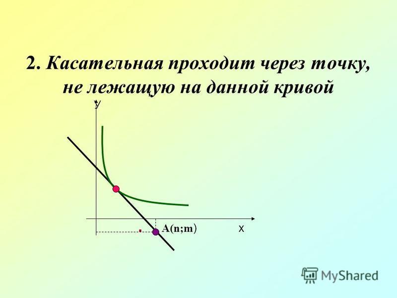2. Касательная проходит через точку, не лежащую на данной кривой У. A(n;m ) х