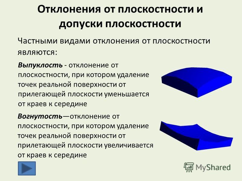 Частными видами отклонения от плоскостности являются: Отклонения от плоскостности и допуски плоскостности Вогнутостьотклонение от плоскостности, при котором удаление точек реальной поверхности от прилетающей плоскости увеличивается от краев к середин