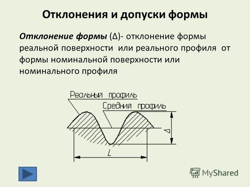 Отклонения и допуски формы Отклонение формы (Δ)- отклонение формы реальной поверхности или реального профиля от формы номинальной поверхности или номинального профиля