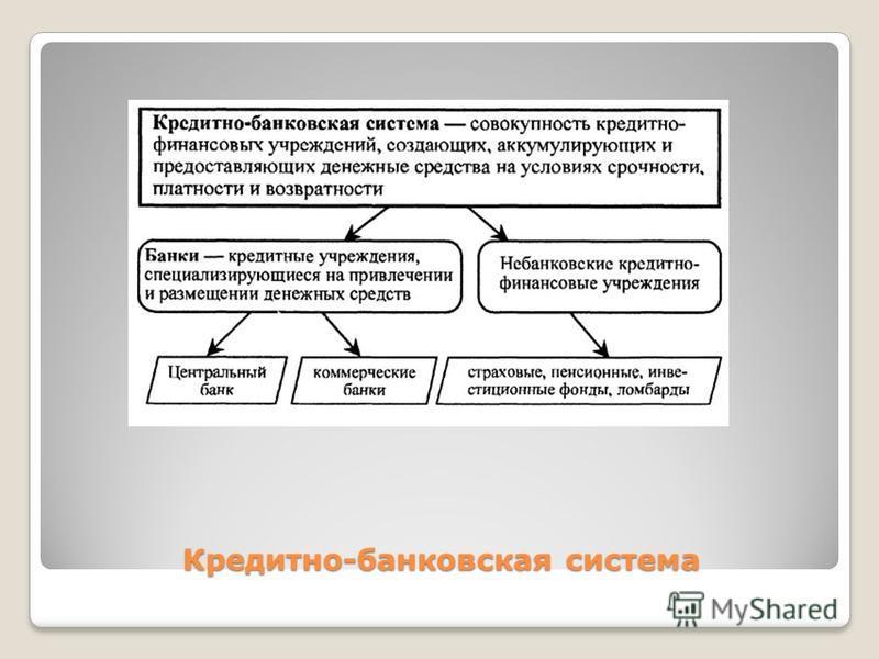 Кредитно-банковская система