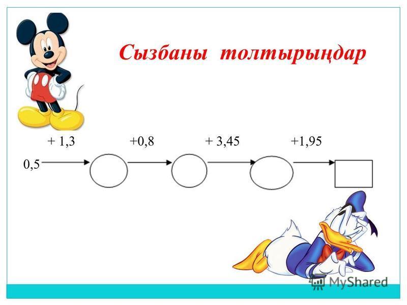 Сызбаны толтырыңдар + 1,3 +0,8 + 3,45 +1,95 0,5