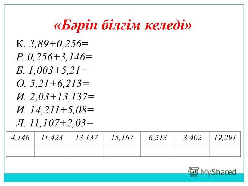 К. 3,89+0,256= Р. 0,256+3,146= Б. 1,003+5,21= О. 5,21+6,213= И. 2,03+13,137= И. 14,211+5,08= Л. 11,107+2,03= 4,14611,42313,13715,1676,2133,40219,291 «Бәрін білгім келеді»